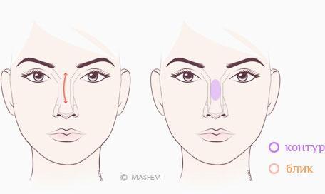 Как решить три проблемы формы носа с помощью макияжа. Советы визажиста