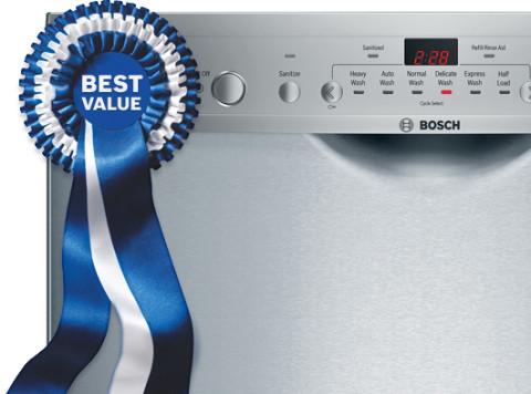 Как выбрать посудомоечную машину 2013-2014