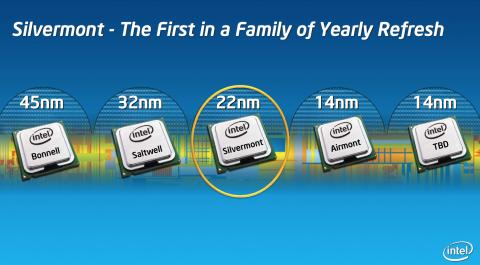Как выбрать аудиопроцессор 2013-2014