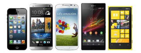 Как выбрать смартфон 2013-2014